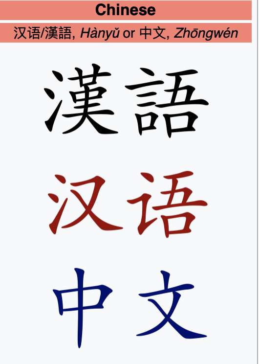 Chinese Class for Beginner